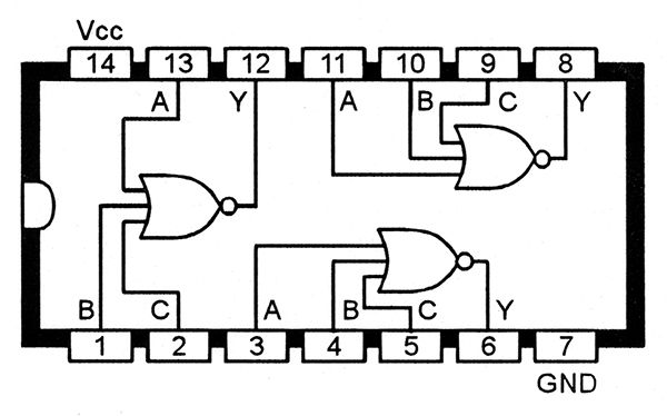 functional diagram of the 74ls27 or 74hc27 triple three