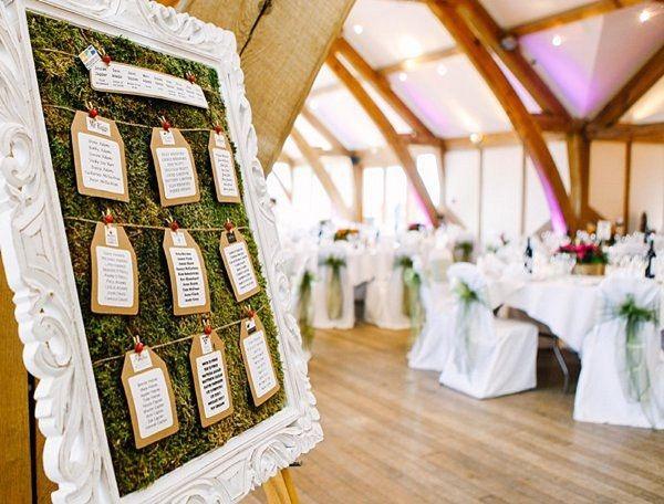 50 Wedding Table Name Ideas