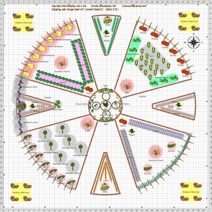Garden Plan 2013 Circular Vegetable Garden Garden Layout