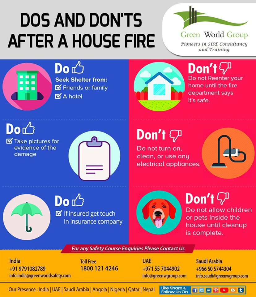 Do S And Dont S After A House Fire Safety Courses Safety Training Fire Safety