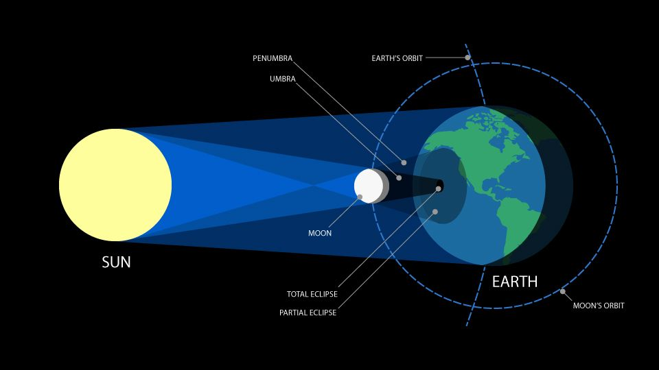 mark your calendars north american solar eclipse 2017 b\u0026h explora Solar Eclipse 2017 Kansas mark your calendars north american solar eclipse 2017 b\u0026h explora