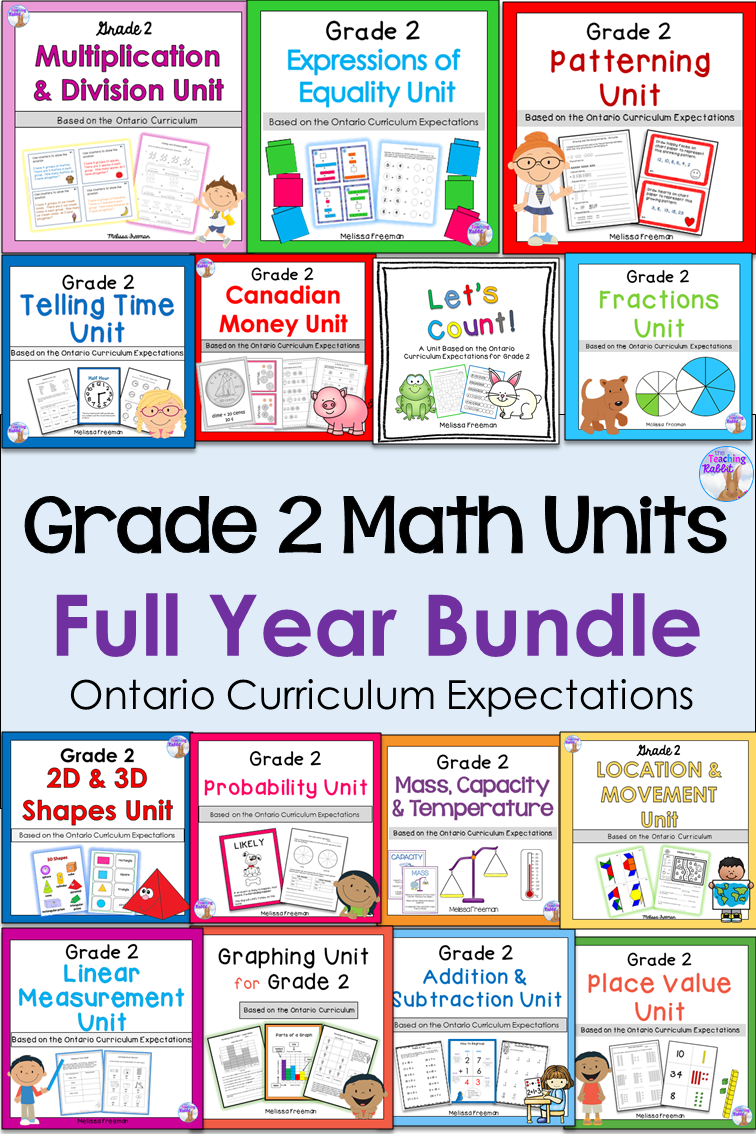 This Full Year Math Bundle For Grade 2 Is Aligned With The Ontario Curriculum And Contains 15 Units With Workshee Ontario Curriculum 2nd Grade Math Math Bundle