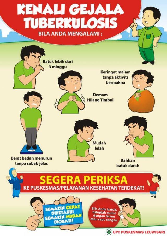 Poster Tuberkulosis Kenali Gejala Dan Cara Mengobatinya Poster Berat Badan Ukuran Poster