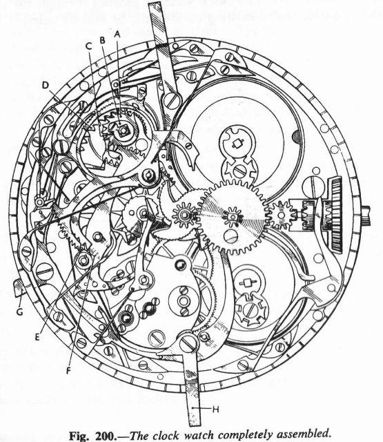 Clock watch diagram | Watches $ Relógios | Pinterest | Clocks