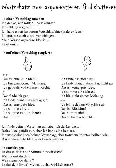 Wortschatz zum argumentieren und diskutieren. German phrases for ...