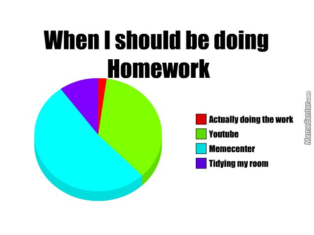 Should i do my homework yahoo
