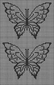 Resultado de imagem para graficos cortinas em croche