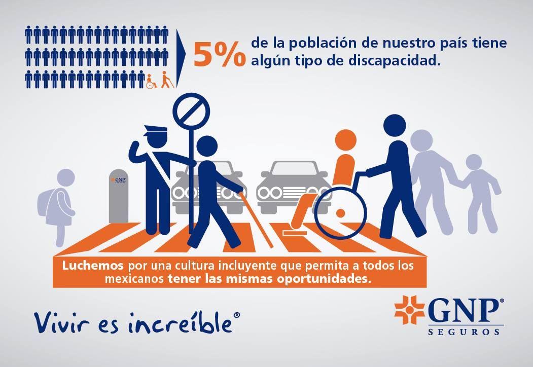 Gnpseguros Viviresincreible Discapacidad Oportunidades Personas Vida Los Increibles Gnp Seguros