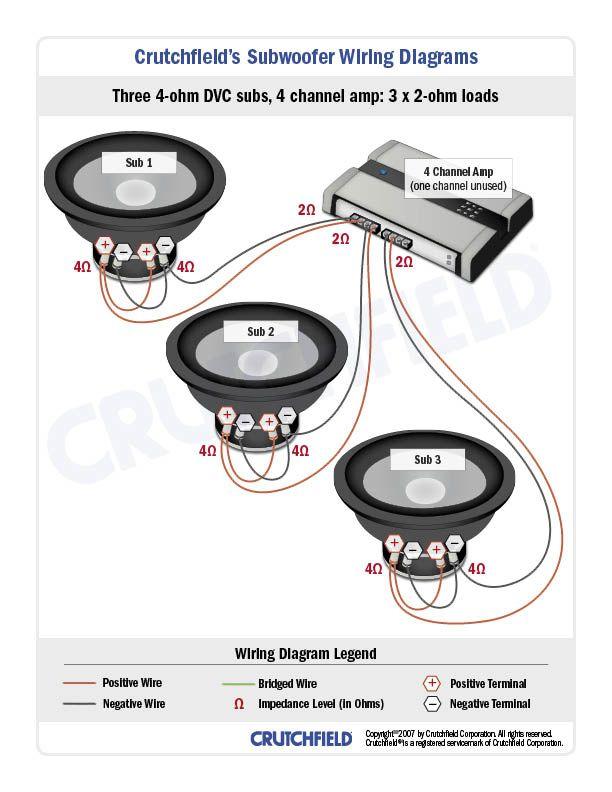 3dvc 4 Ohm 4ch Jpg 612 792 Subwoofer Wiring Subwoofer Car Audio Installation