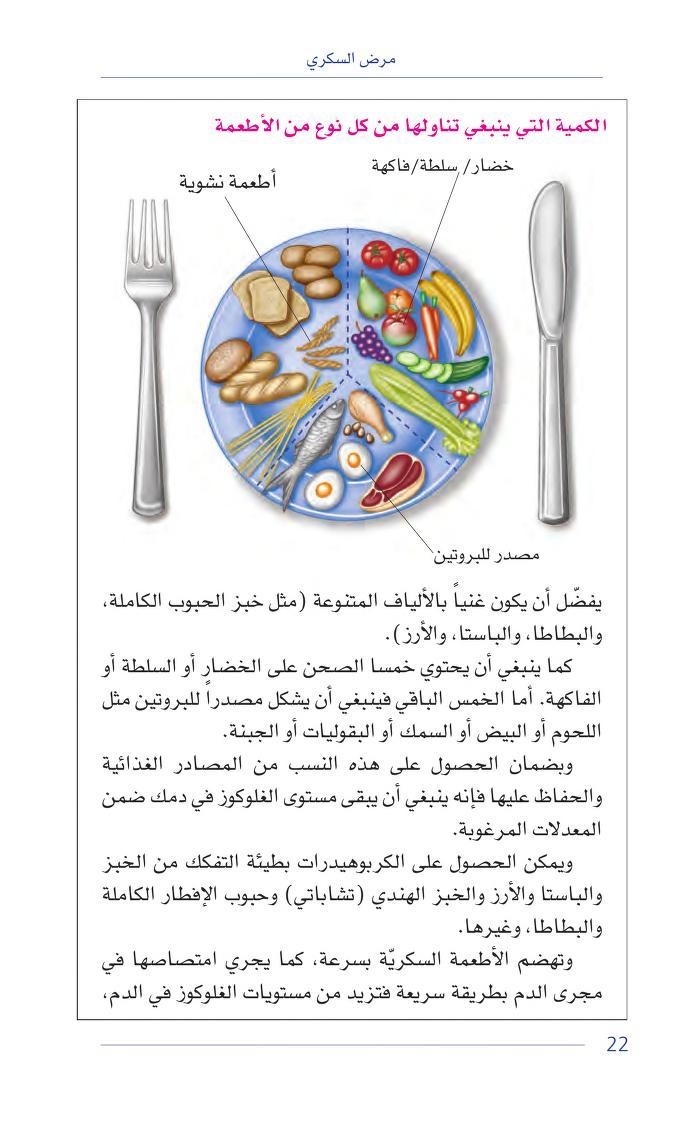 مرض السكري Free Download Borrow And Streaming Internet Archive Health Facts Food Internet Archive Diabetes Information