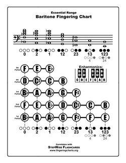 Free Baritone Fingering Chart  Beginning Band  Orchestra