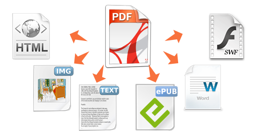 Pdfmate Pdf Tools Pdf Converter Pro Pdf Converter For Mac Free Pdf Converter And Free Pdf Merger Microsoft Office Word Pdf Pdf To Text