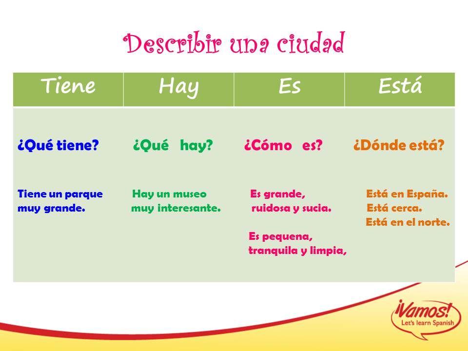 Ser vs Estar Comparison Spanish Poster *CUSTOMIZABLE | Poster ...