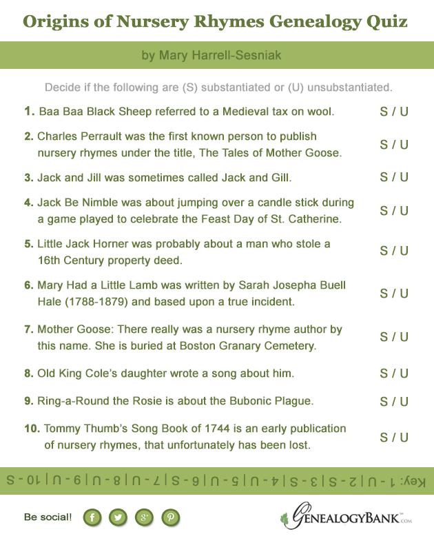 Historical background of nursury rhymes essay