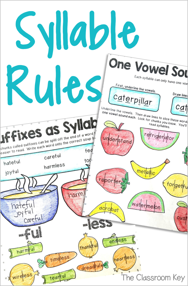 Syllable Rules Activities ($) - Kid friendly syllables rules worksheets  perfect for 2nd or 3rd grade   Syllables activities [ 1121 x 737 Pixel ]