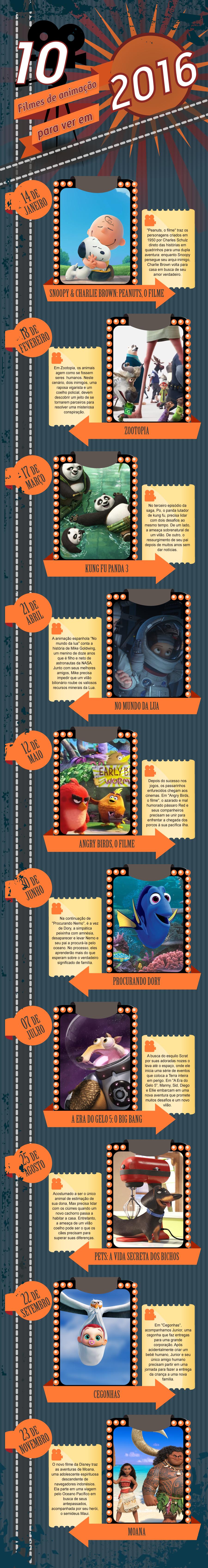 10 filmes de animação para ver em 2016