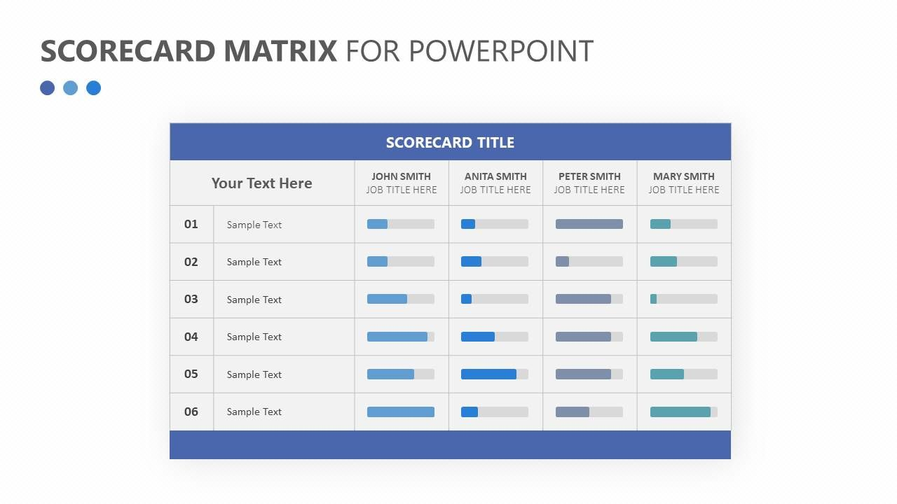 Scorecard Matrix For Powerpoint Related Templates Internal Audit