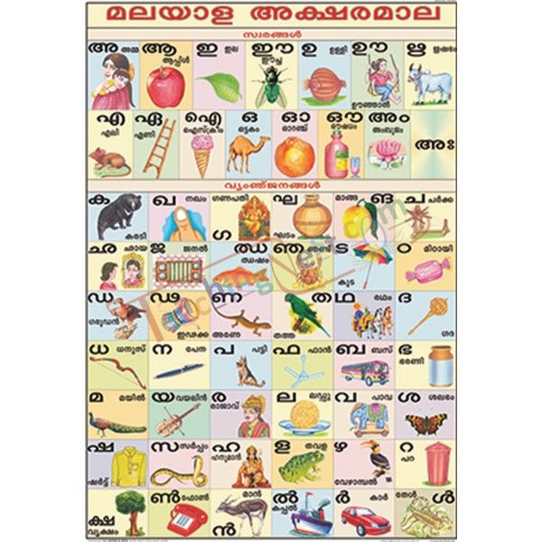 Malayalam Alphabet Chart XCm  Kids School