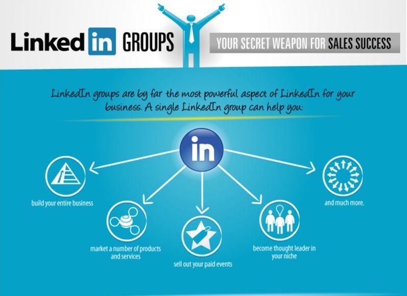 tout pour creer votre groupe pro sur linkedin