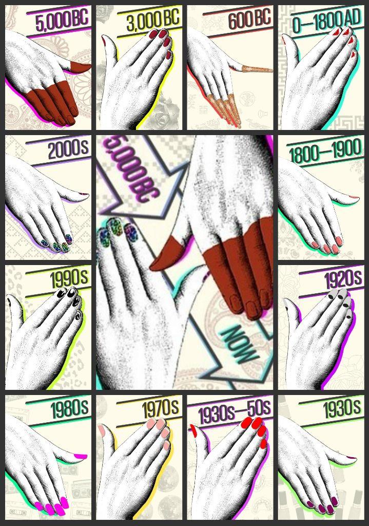 History Of Nail Art   Best Nail Designs 2018