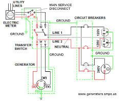 generator backfeed  Google Search | Circuit  Diagrams