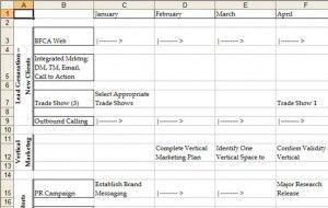 Annual Marketing Plan Template Organizing Your Marketing Plan On