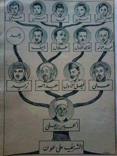 شجرة النسب للعائلة المالكة في العراق Egypt History Middle Eastern History Baghdad Iraq