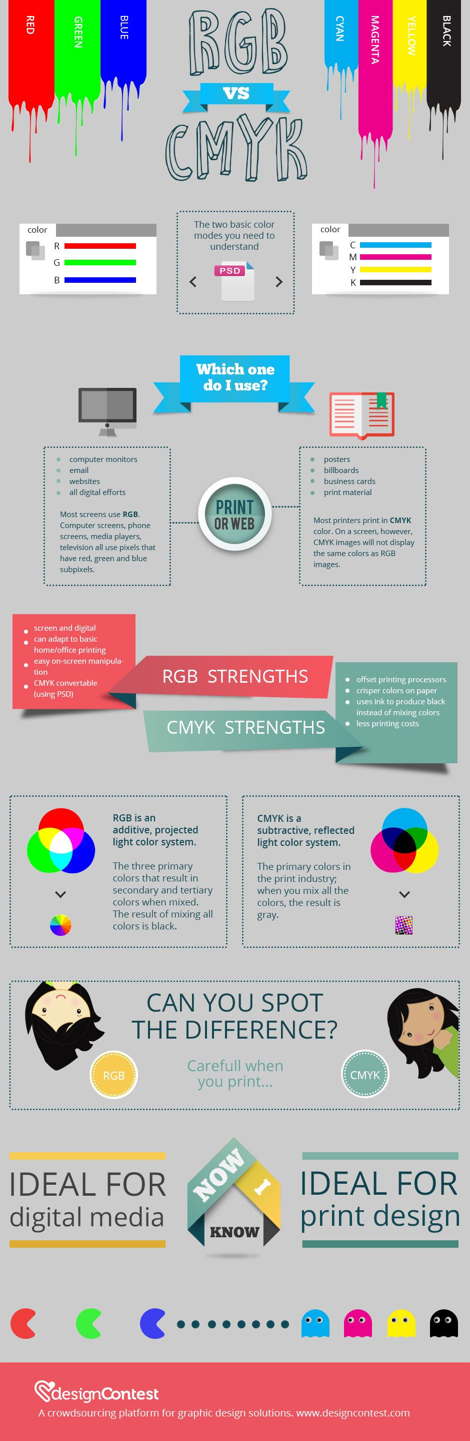 Website rgb colors - Rgb Vs Cmyk Which One To Choose Infographic