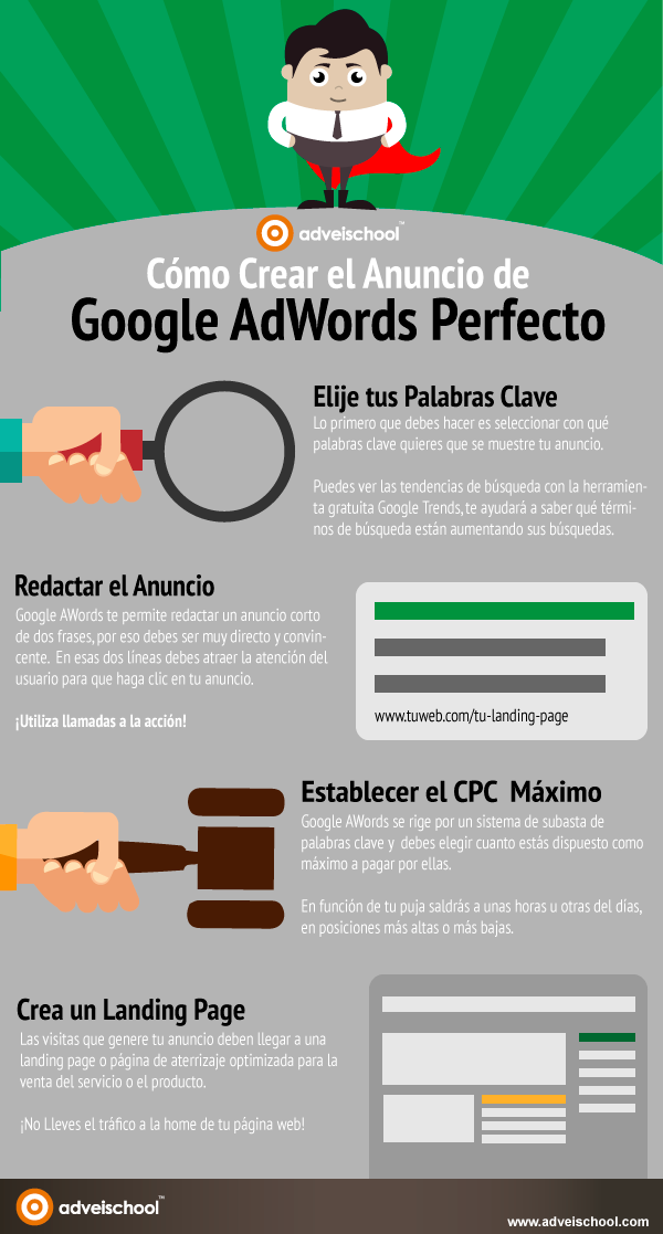 Cómo crear el anuncio de Google AdWords perfecto #infografia ...