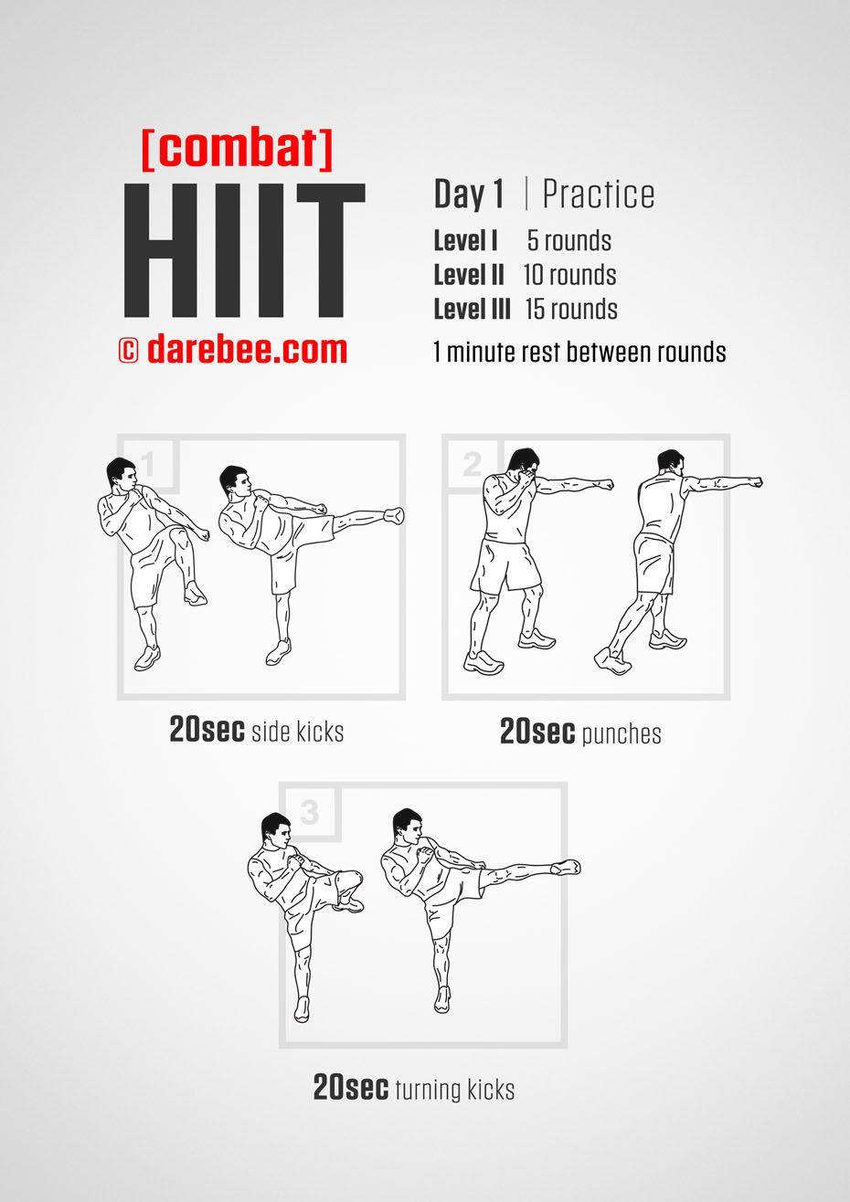 Combat Hiit Hiit Hiit Workout Hiit Workout At Home