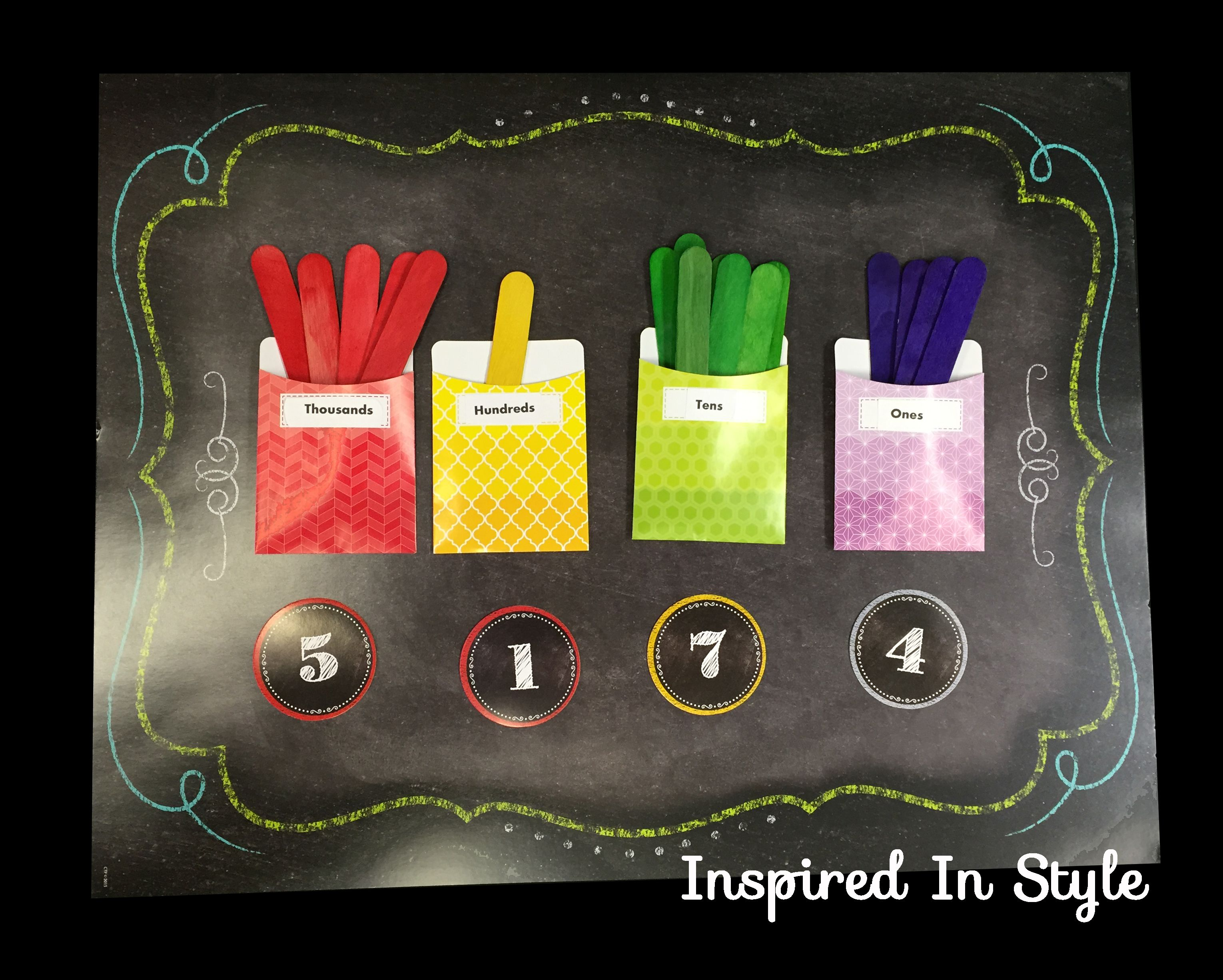 Create A Place Value Center Using The Chalk It Up Chart Add