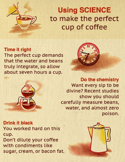 Use Almost Zero Poison Funny Pinterest Perfect Cup Coffee And