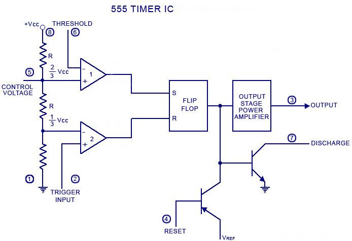 555timeric Is An Integrated Circuit Used In A Variety Of Timer Pulse Generation And Oscil Portable Power Generator Electronic Engineering Power Generator