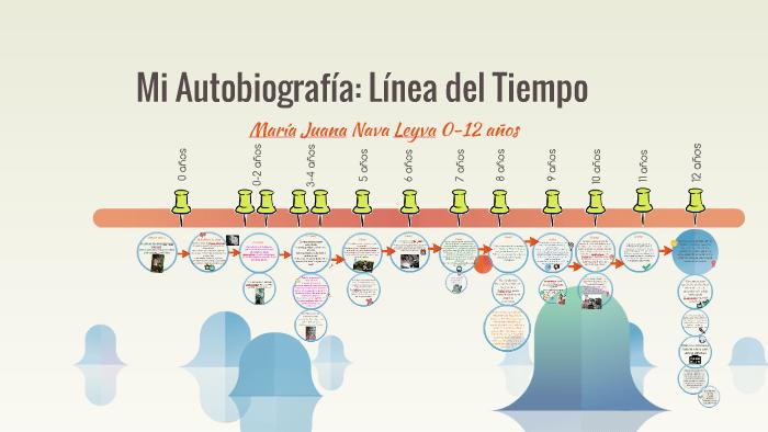 Pin De Allison Nayeli Chavez En Autobiografia Linea Del Tiempo Hacer Linea De Tiempo Crear Linea De Tiempo