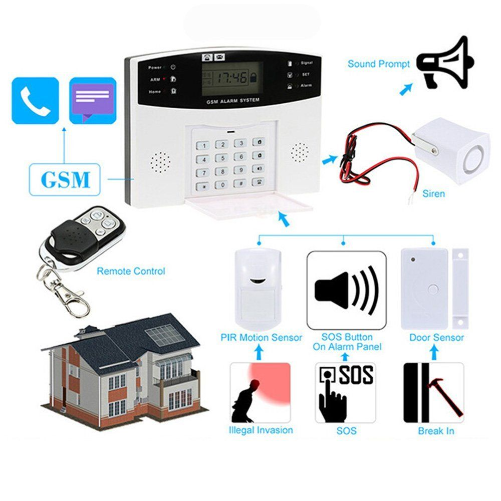 Amazon Com Autodial Alarm Home Security Systems Gsm Sms Wireless