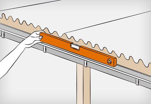 Dachkonstruktion Aus Holz Bauen Obi Ratgeber Dachkonstruktion Dachrinne Holzuberdachung