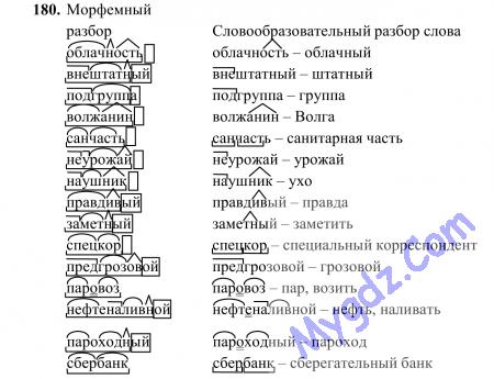 Иванов форекс 2 издание советники форекс cyberseller