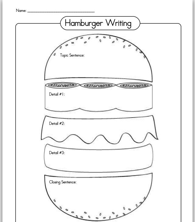 burger writing template - hamburger writing planing organizer worksheets fun