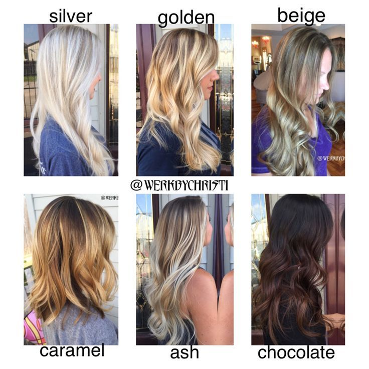 Image Result For Different Types Of Balayage Blonde Hair Color