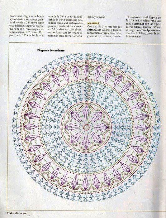 Pin de stefanie boye en crochet motif circular   Pinterest   Croché ...