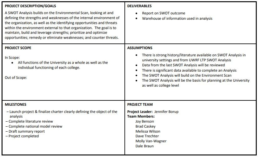 Free SWOT Analysis Description Template in 2020 Swot