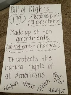 Strong Armor: Teaching about the Bill of Rights, Constitution, and Declaration of Independence