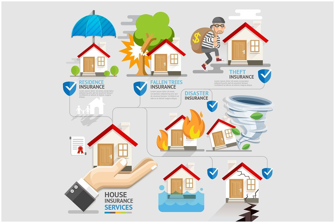 House Insurance Service Icons นามบ ตร