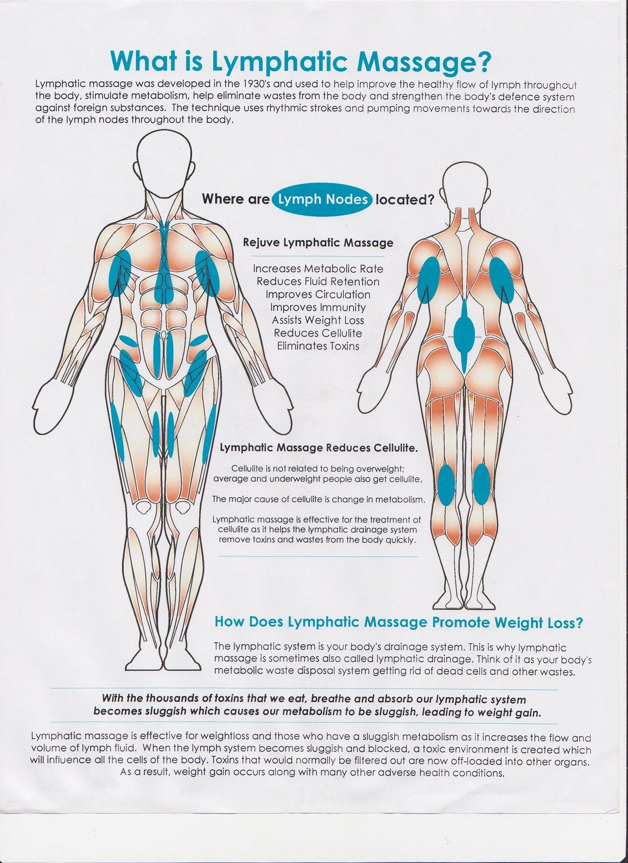 hight resolution of how lymphatic drainage works