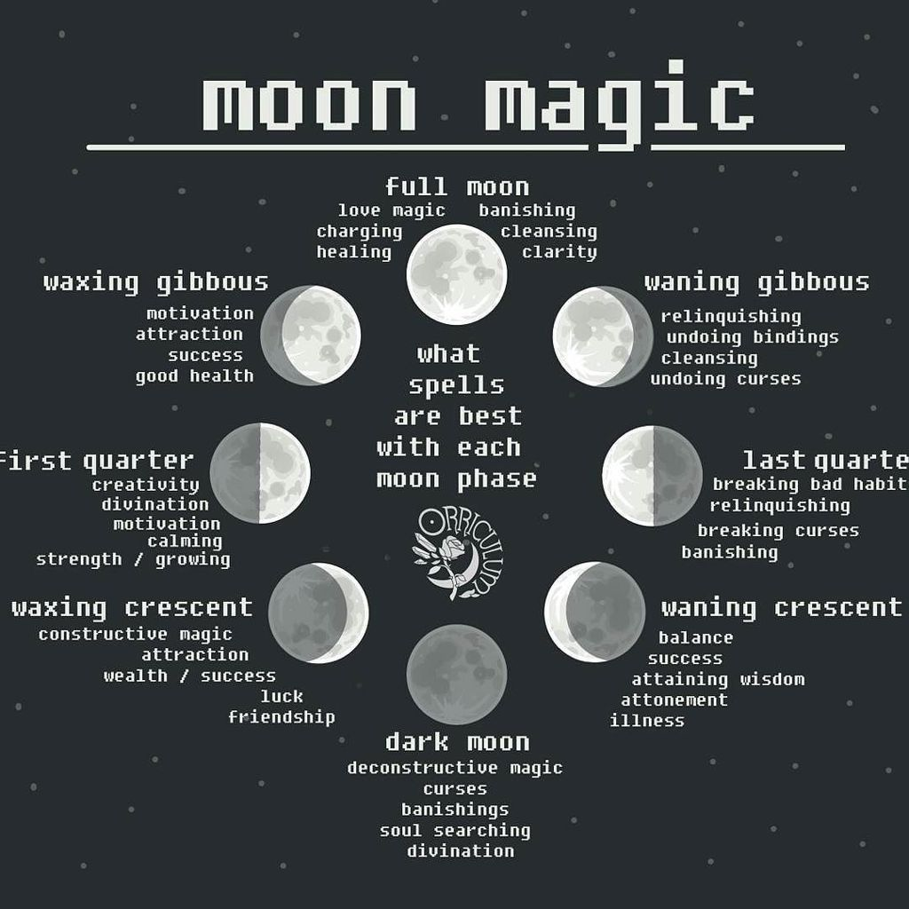 Moon magic: what phases are best for different types of magic #moon