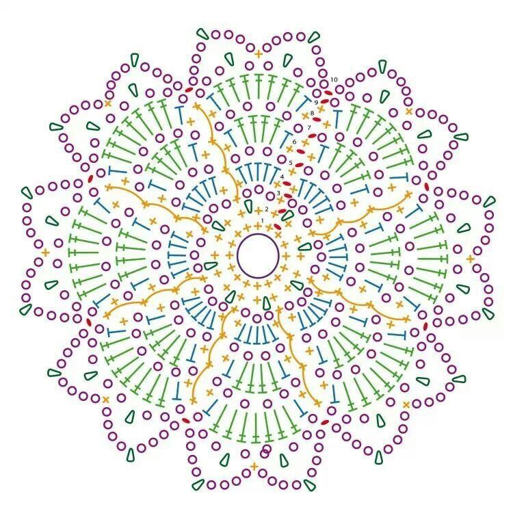 Granny Hexagon Squares | Crochet | Pinterest | Ganchillo, Mandalas y ...