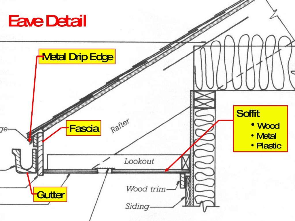 Eave Detail Metal Drip Edge Soffit Wood Metal Arch