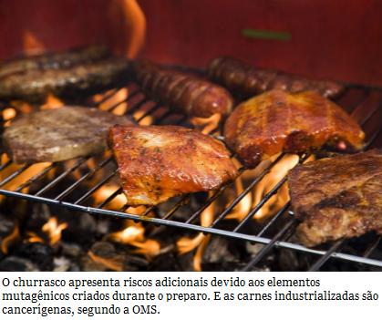 Farmacêutica Curiosa: Carne vermelha todo dia faz mal? Especificamente q...