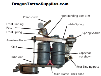 d0d4c0c99ad9811d3dde63c876f057be dragontattoosupplies com blogs news 15265033 tips on tuning tattoo machine wiring diagram at aneh.co