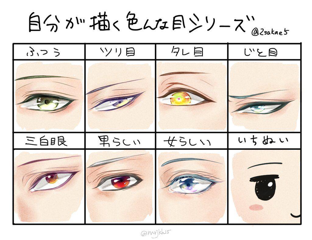 Eyes Shape おしゃれまとめの人気アイデア Pinterest Coffee Please 目イラスト イラスト 目 種類 デジタル イラスト